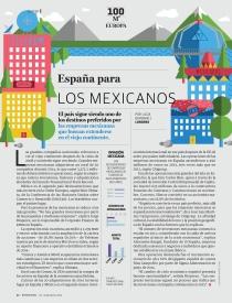Empresas mexicanas que invierten en España